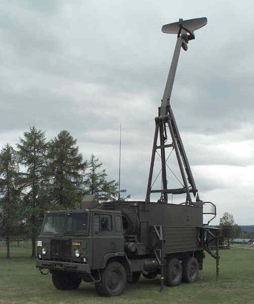 Radar (Giraffe Basic [PS-70/R])